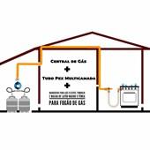 Central 2 P45 12 kg + Tubulação Por Metro + Mangueira BM