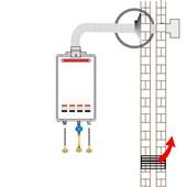 Aro de Arremate Alumínio 110 MM Aquecedor a Gás