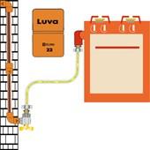 Conexões de cobre Luva para Gás e Água Quente e Fria
