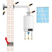 Kit Chaminé para aquecedor a gás 060 MM X 3,0 MTS Aluminio