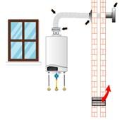 Kit Chaminé para aquecedor a gás 100 MM X 2,0 MTS Aluminio