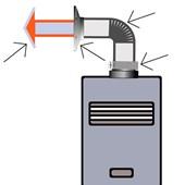 Kit Chaminé para aquecedor a gás 120 MM X 2,0 MTS Aluminio