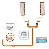 Luva de cobre 15 mm Eluma para Água e Gás