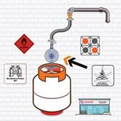 Regulador de Gás Aliança 504/01 1 kg/h